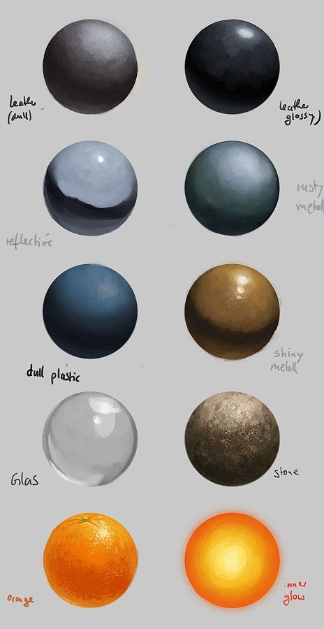 Materials Examples in Photoshop by Markus Erdt - Artbook  CGRamp.com | www.cgramp.com/  CGRamp Like page | www.facebook.com/CGRampCom   Industry News - Animation - Image Galleries - Jobs - Communities - Tutorials - Downloads - Games - Vfx - Films