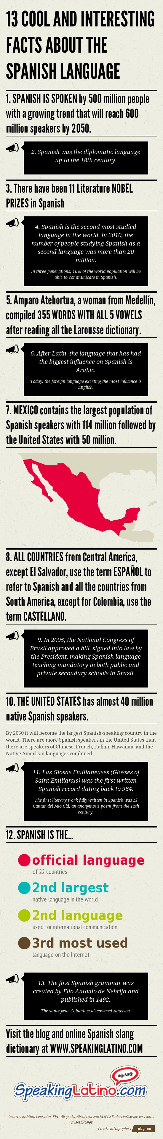 Facts About Spanish Language Infographic