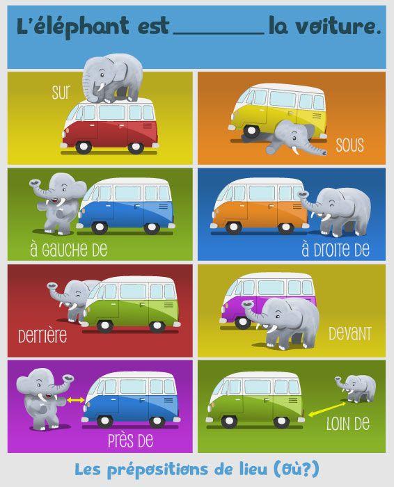 pencilfury:  Où est l'éléphant?   Prépositions de lieu