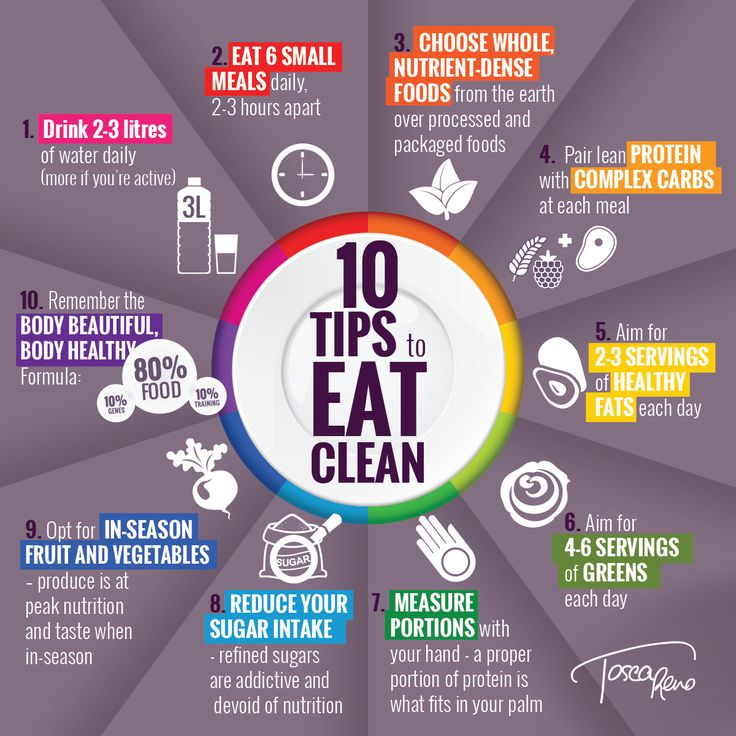 Tips And Tricks To Encourage Better Nutrition: #EatClean Made Simple! 10 Tips To Keep In Mind The Next