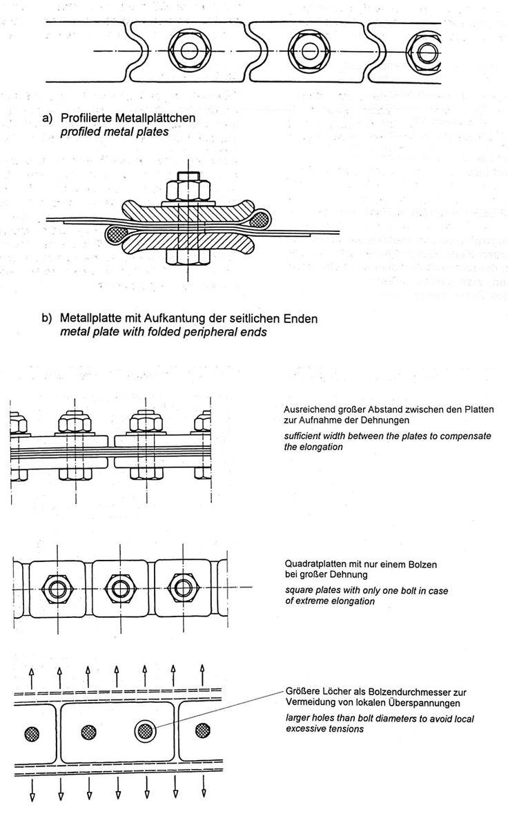 Plate connectors.