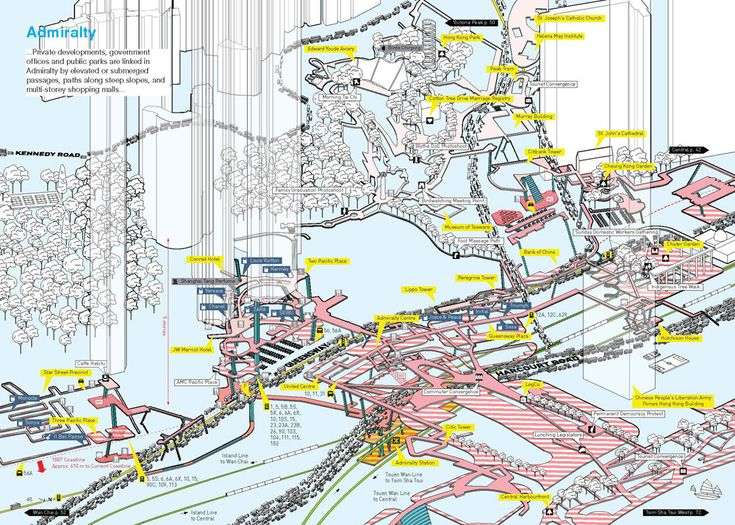 """3D maps of the HK overground – highly detailed 3-D diagrams of HK's overhead walkway network. The pink and white sections show publicly accessible walkways. Orange and yellow areas are paid areas of train stations. Blue columns represent moving walkways and elevators. Green paths are train lines. // """"Cities Without Ground: A Hong Kong Guidebook"""" by Adam Frampton, Jonathan D. Solomon and Clara Wong"""