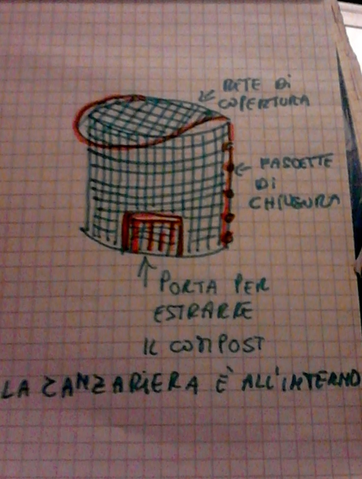 Hand Made Composter by yourself  reduce garbage!!!!