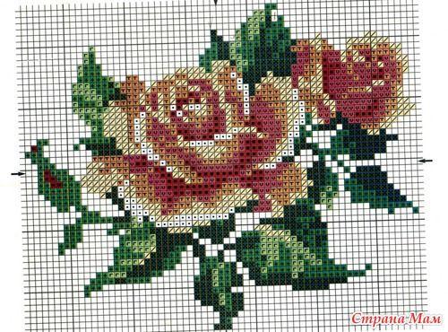 """Схема вышивки. Розы """"Поздравляю!!!"""": Дневник группы """"Вышивка и все о ней"""" - Страна Мам"""