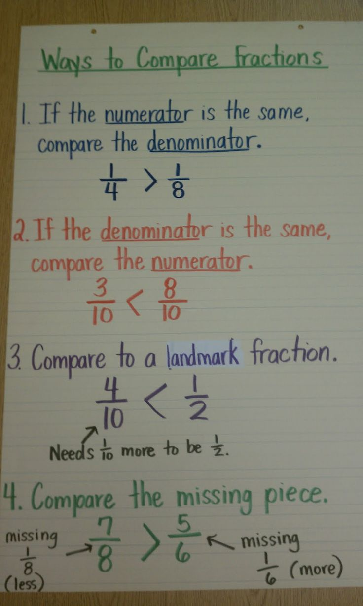 1000+ Images About 4th Grade Fractions On Pinterest Simplifying