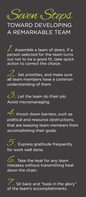 Seven steps to developing a remarkable team #teamwork #leadership #business (scheduled via http://www.tailwindapp.com?utm_source=pinterest&utm_medium=twpin)
