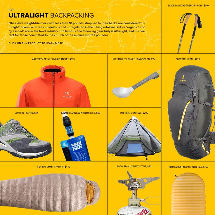 Ultralight hikers hit the trail with a base pack weight of less than 10 lbs. Here's what you need to get there.