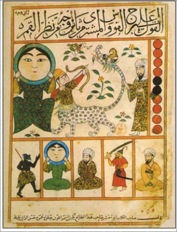 Osmanlı Sarayında Cirit Atan Cinci Hocalar