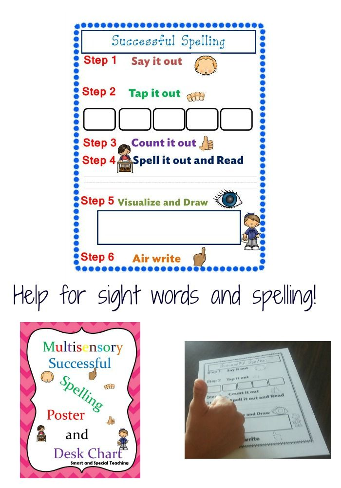 Multisensory activities and teaching help students with dyslexia but they work for all students try this Orton-Gillingham based poster to help your students.