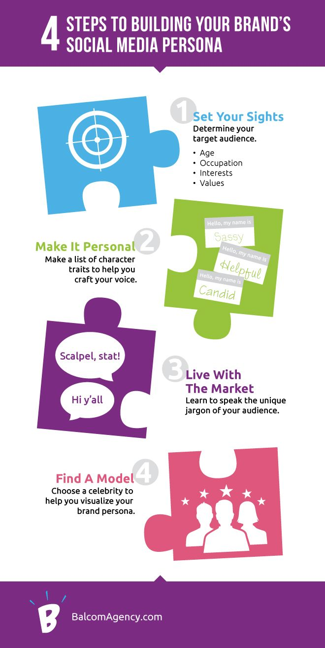 how to create an online persona