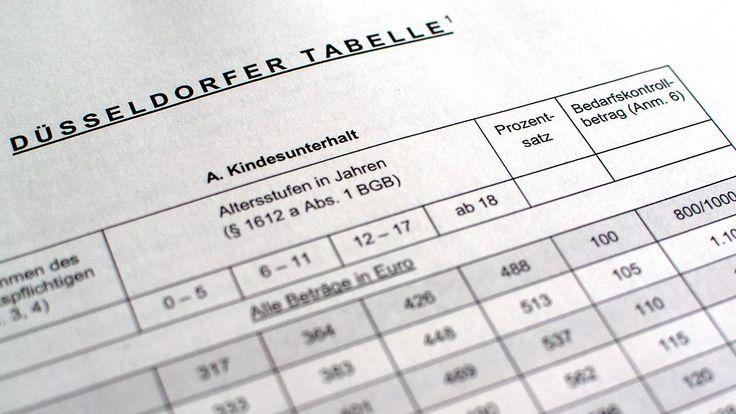 Neue Düsseldorfer Tabelle: So viel Unterhalt muss 2017 gezahlt werden