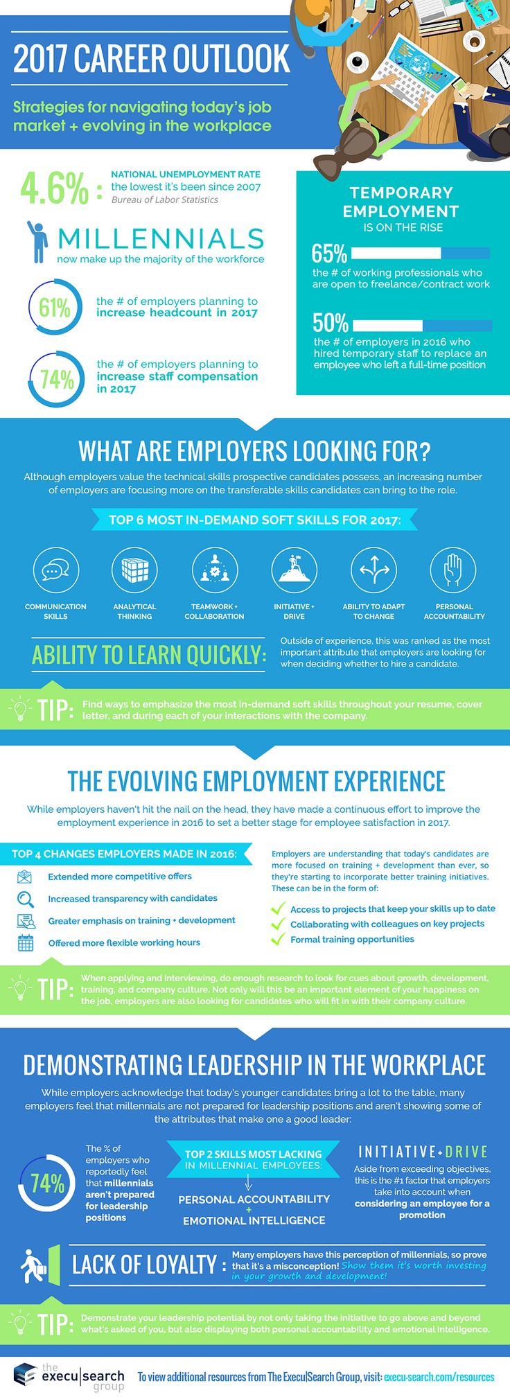 17 best images about job search personal branding after taking a look at this infographic that shows the 2017 career outlook we think you ll agree this is a very good time to launch your career