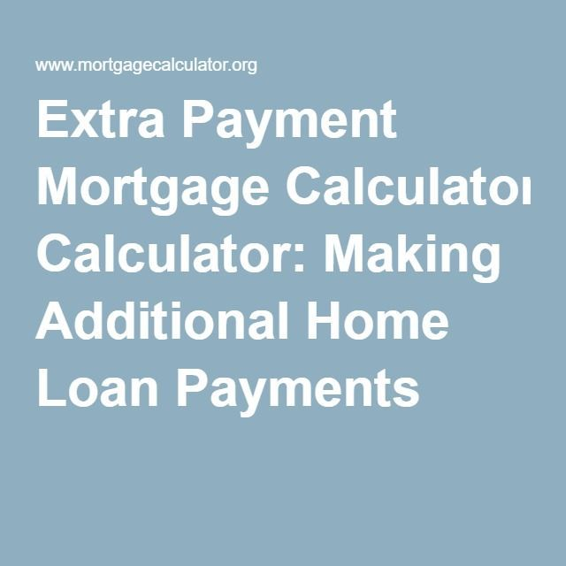 Extra Payment Mortgage Calculator Making Additional Home Loan Payments 30 Year Loan Amortizat Mortgage Loan Calculator Mortgage Payoff Mortgage Amortization