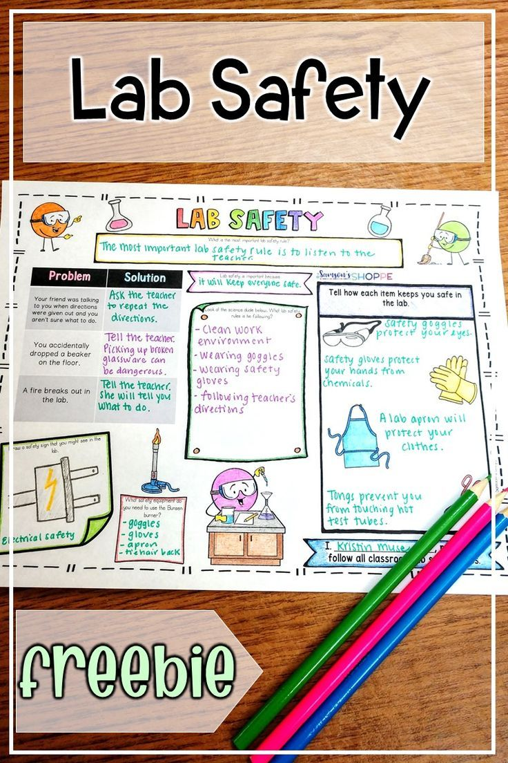 Lab Safety Sketch Notes Free Lab safety, Lab safety