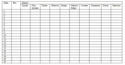 Похудение Таблица Результатов. Таблица для похудения для заполнения