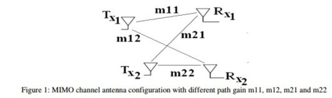 International journal of Mobile Network Communications & Telematics ( IJMNCT)    ISSN  :  1839 - 5678    http://wireilla.com/ijmnct/index.html    PERFORMANCE EVALUATION WITH A COMPARATIVE ANALYSIS OF MIMO CHANNEL ON THE BASIS OF DOPPLER SHIFT AND OTHER PROBABILISTIC PARAMETERS IN FADING ENVIRONMENT     http://wireilla.com/papers/ijmnct/V4N5/4514ijmnct03.pdf    ABSTRACT     At this present scenario, the demand of the system capacity is very high in wireless network. MIMO technology is used…