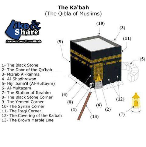 The Ka'abah