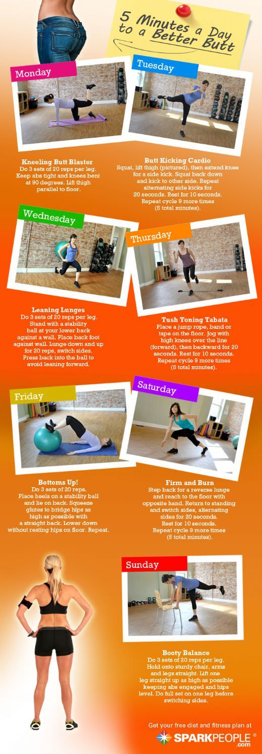 Build a better butt in just 5 minutes a day with this simple program that incorporates fat-burning cardio with glute-toning exercises! | via @SparkPeople #fitness #workout