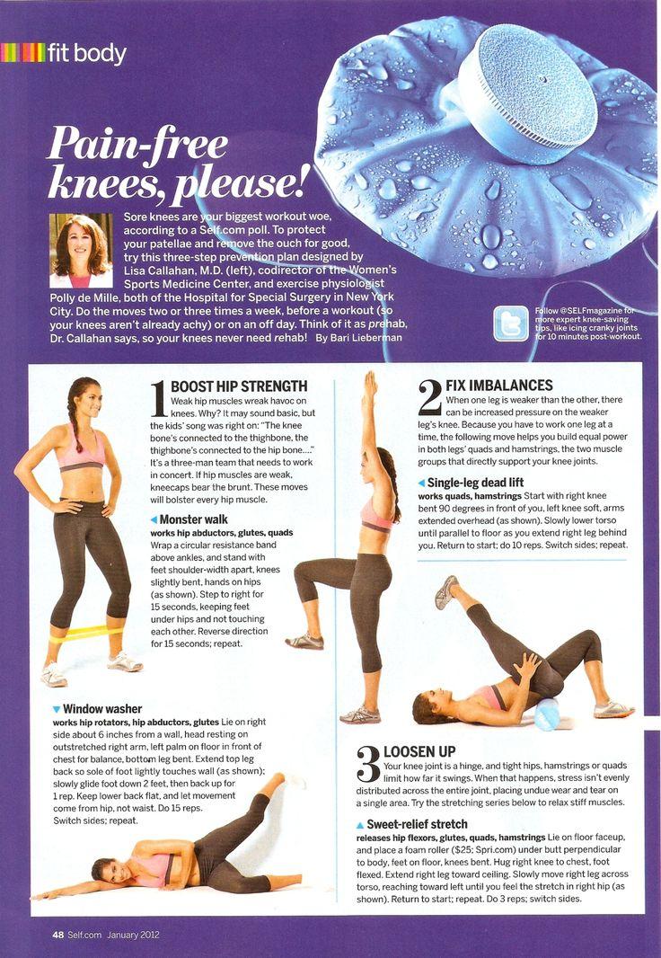 Self website (slides): http://www.self.com/fitness/workouts/2012/01/nixing-knee-pain-slideshow#slide=1