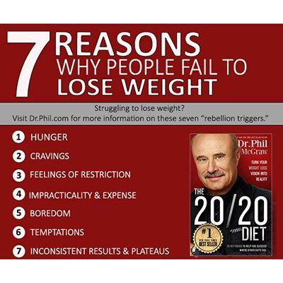 """Why do people often fail on diets? Read more about these 7 """"rebellion triggers."""""""