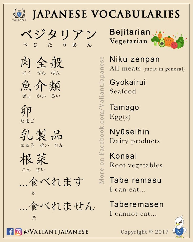 Valiant Japanese Language School | IG/FB - @ValiantJapanese | Japanese Vocabularies | Daily Use | Topic: Vegetarian Diet