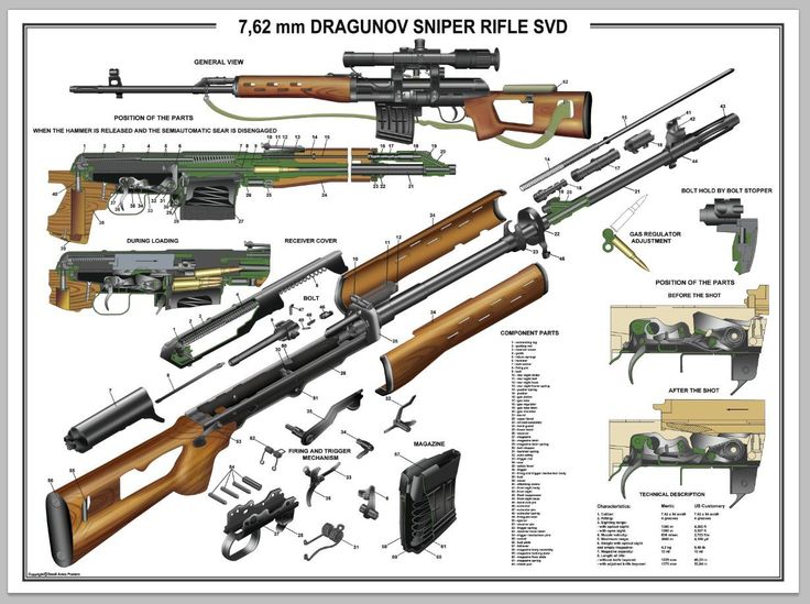 "Poster 18""x24"" Russian Dragunov Sniper Rifle SVD Manual Exploded Parts Diagram 