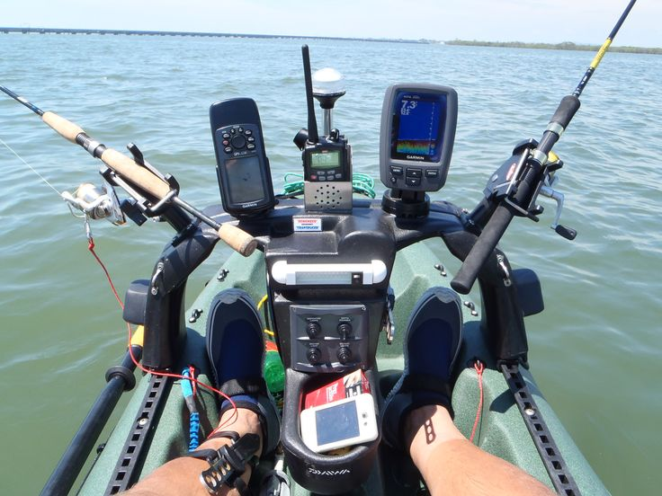 Getting Into Kayak Fishing