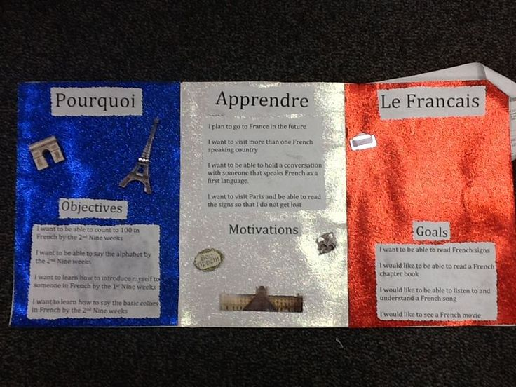 1000+ images about Why study a second language/ French on ...