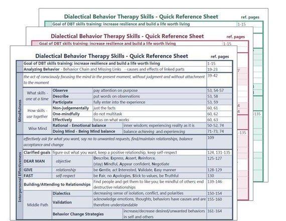 Dbt Skills Reference Guide Worksheet Colors Etsy In 2021 Dbt Skills Worksheets Dbt Skills Dbt Diary Card