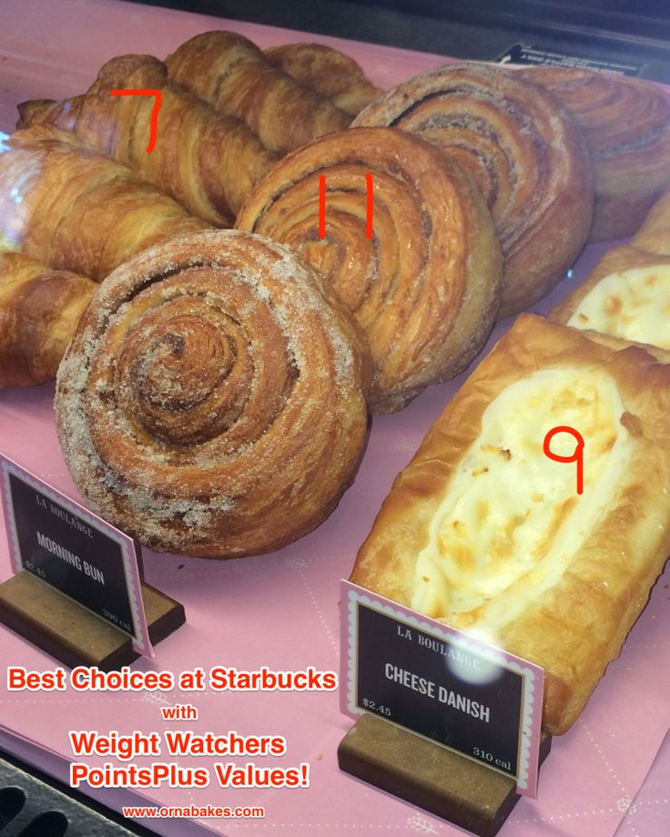 What to Eat at Starbucks: Nutritional Info & Weight Watchers PointsPlus - OrnaBakes #holidays
