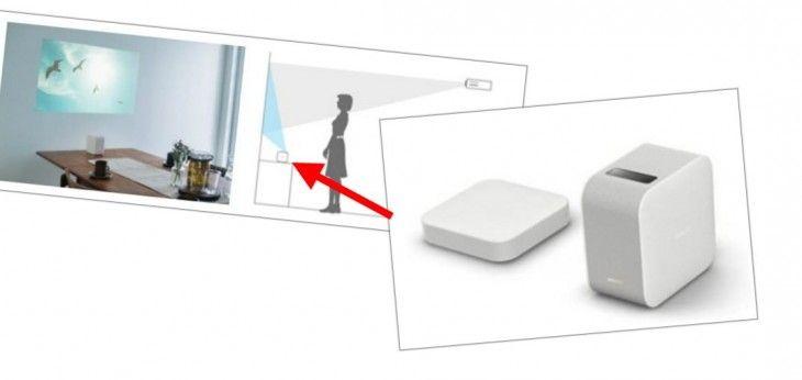 Lee Sony presenta un proyector de corto alcance ultra portátil