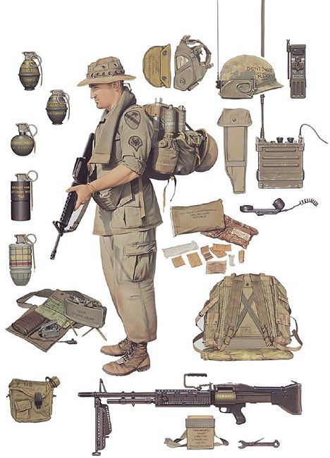 """""""Individual and platoon equipment"""", Kevin Lyles"""