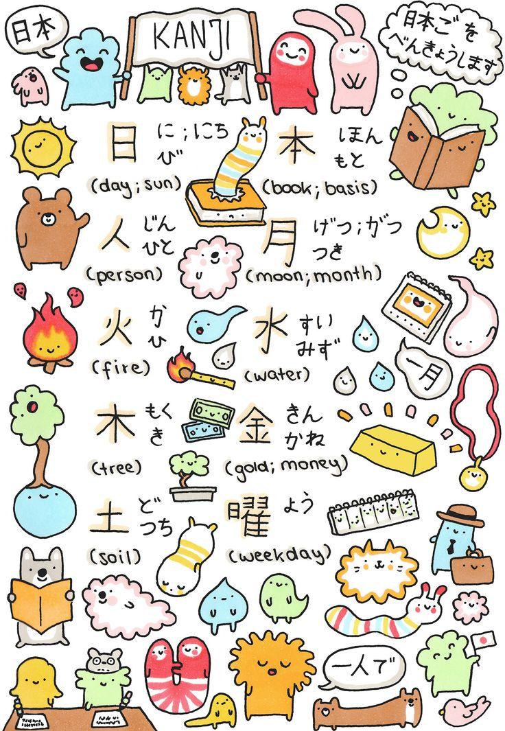 cute chibi couple doodle - Google Search