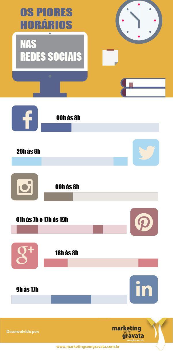 [INFOGRÁFICO] Piores Horários das Redes Sociais - Facebook Tweeter Pinterest Instagram Google+ LindedIn Infographic