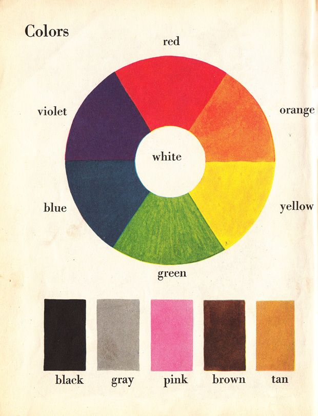The Little Golden Book of Words: A Rare Illustrated Gem from 1948 | Brain Pickings