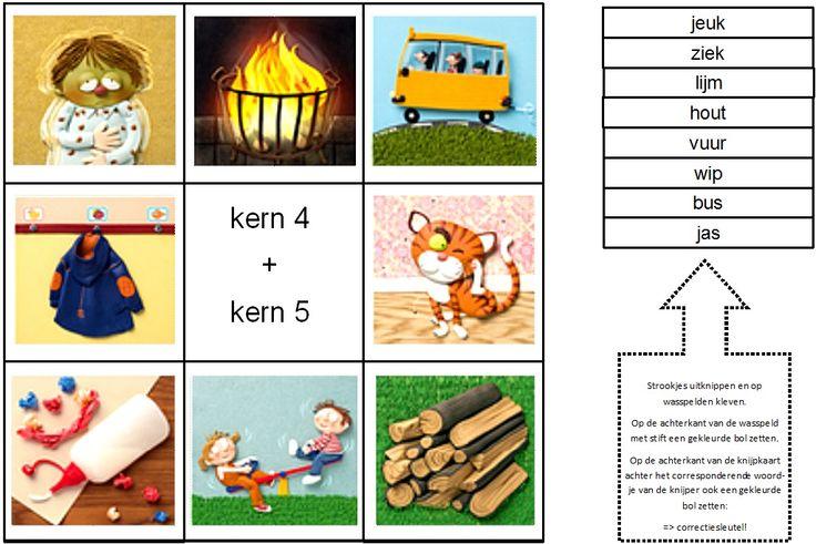 Knijpkaarten structureerwoorden Kim-versie Kern 4 + Kern 5