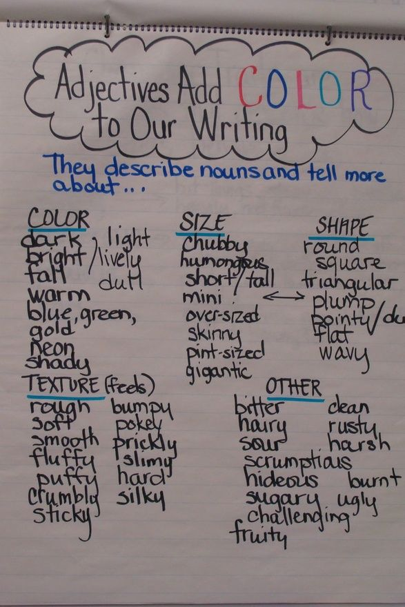 Adjectives anchor chart (make into a class book for writing tools section in the writing centre)