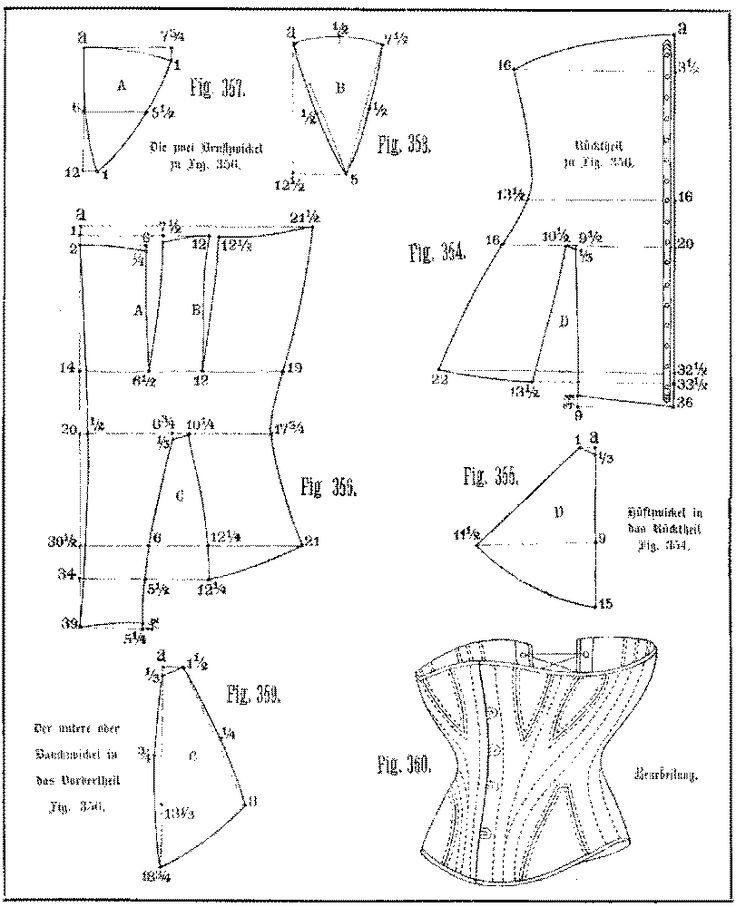 Corset pattern from 1885.