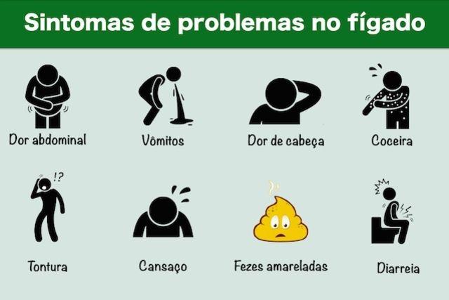 Sintomas de problemas no fígado!!!  :I