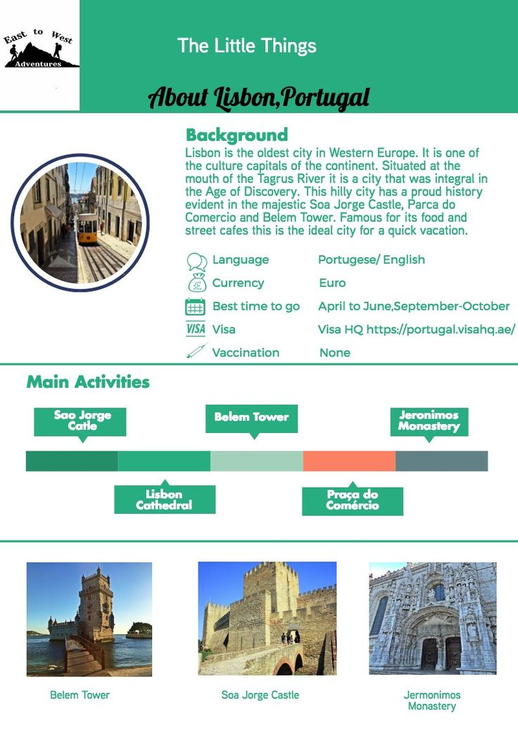 """Everything you need to know about Lisbon, Portugal To know more about our trip  ,check the blog """"link""""  #easttowestadventures #travelcheatsheets #Portugal  #lisbon #lisboncheatsheet #cheatsheet"""