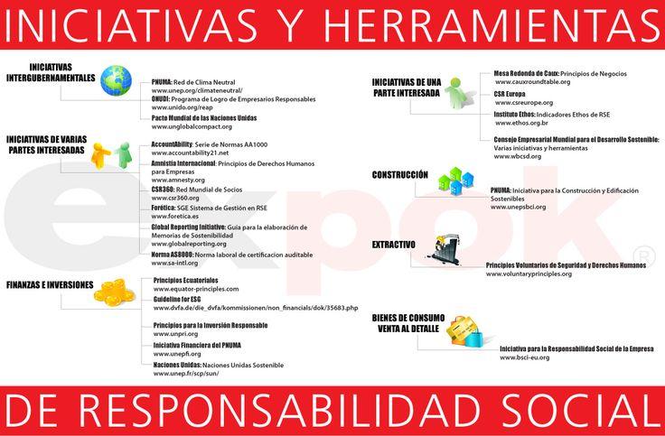 Iniciativas y Herramientas de Responsabilidad Social