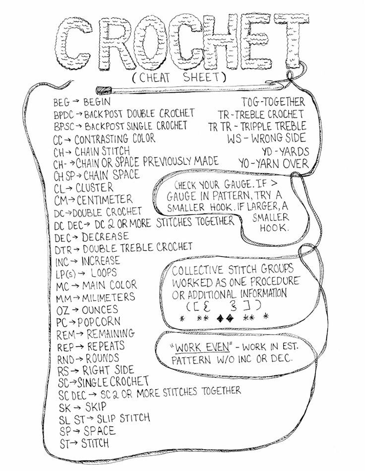 Crochet Cheat Sheet by The Daily Becca
