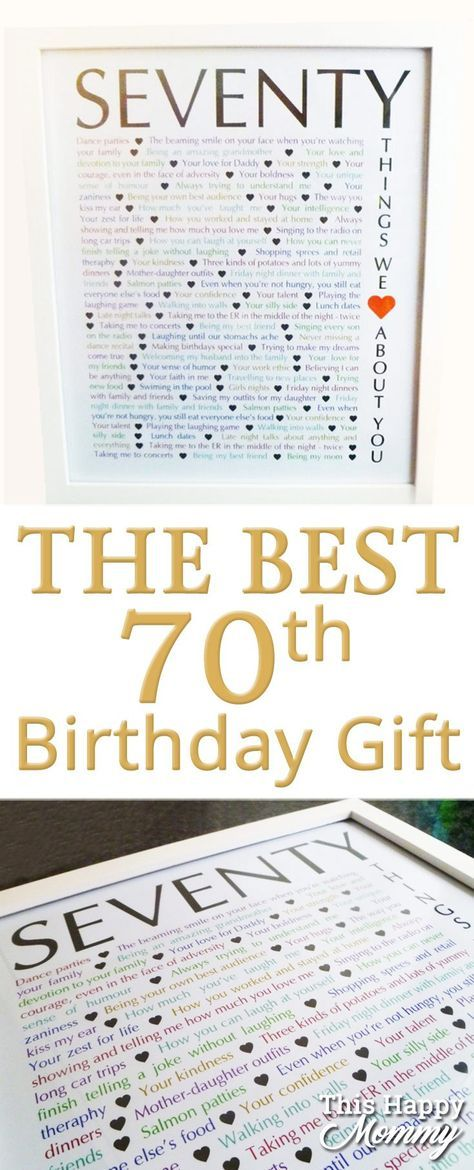 Milestone Birthday Gifts Things We About You Gifts Moms