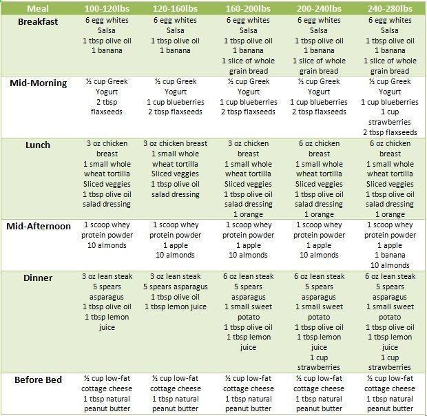 Balanced weight loss eatontown nj
