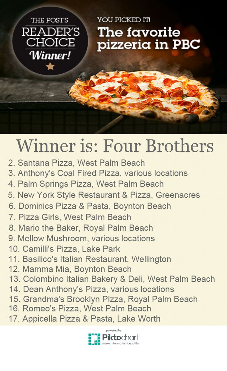 Readers Choice: Best Pizza in Palm Beach County Four Brothers | www.mypalmbeachpost.com