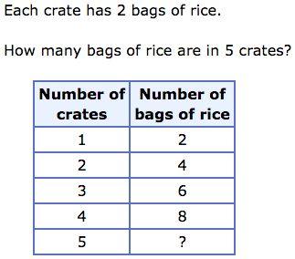 IXL - Year 3 maths practice
