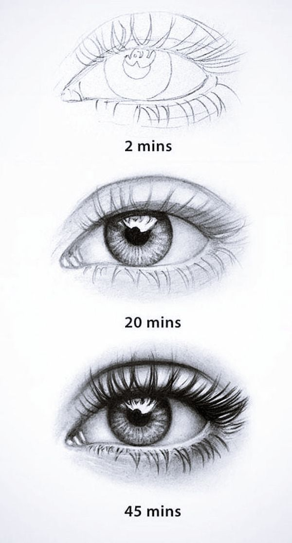 40 Drawing Tutorial For Occasional Artists Eye Drawing Tutorials