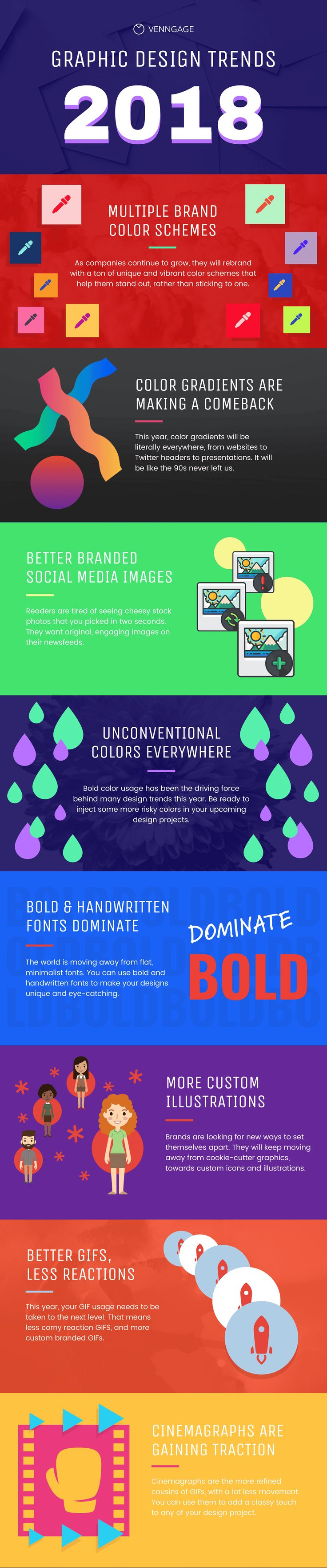 Graphic Design Trends 2018 - #infographic