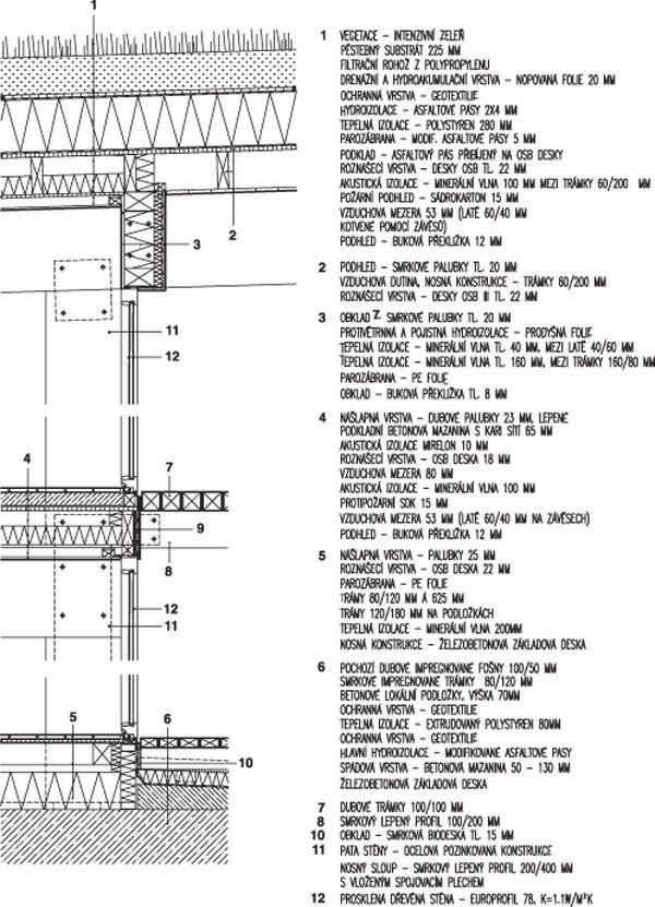 Dřevěná prosklená stěna, řez III, detail 2
