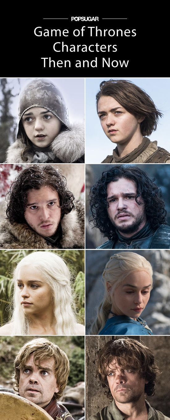 The Game of Thrones Characters, Then and Now